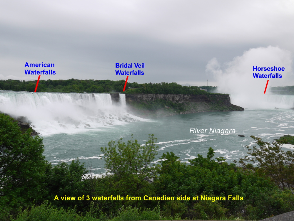 Usa Canada East Coast Travel Ii Niagara Falls And Toronto