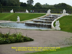 Water cascading from top pool to bottom pool in Belvedere Palace Garden