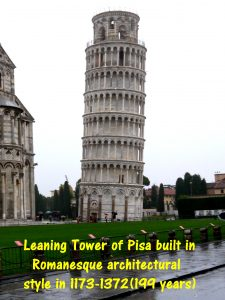 Leaning Tower of Pisa has tilted to about 3 degrees