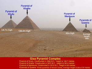 The Pyramids at Giza Pyramid Complex, Egypt
