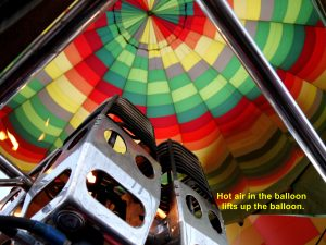 Hot air in the balloon makes the balloon rise