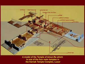 A picture showing the model of the Temple of Ramun-Ra in the Karnak Temple Complex