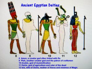 Human and semihuman forms of some of the chief Egyptian deities