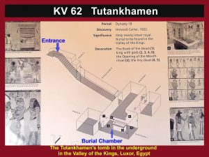 Diagram showing the burial chamber in Tutankhamun's tomb