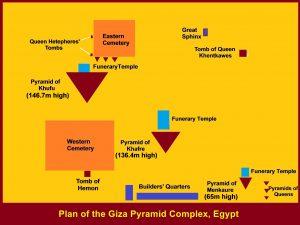 Plan of Giza Pyramid Complex, Egypt
